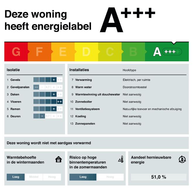 energielabel-woning-aanvragen